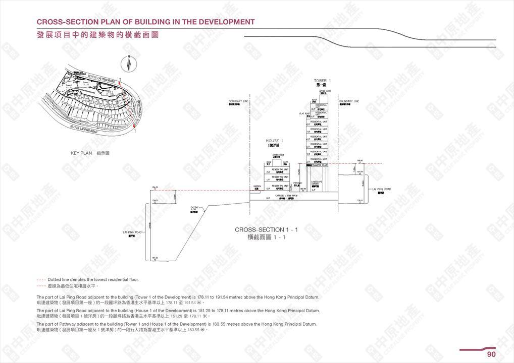 Cross-section plan